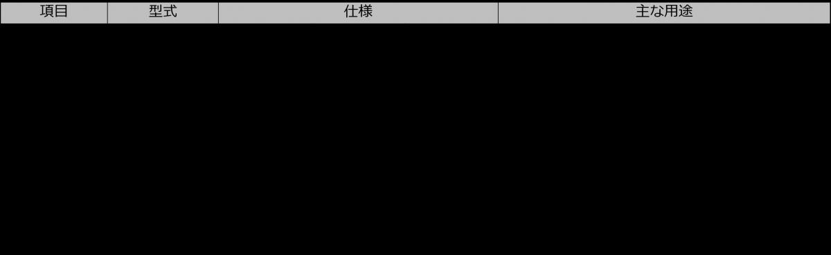 シールドテントイキソルラボの仕様表