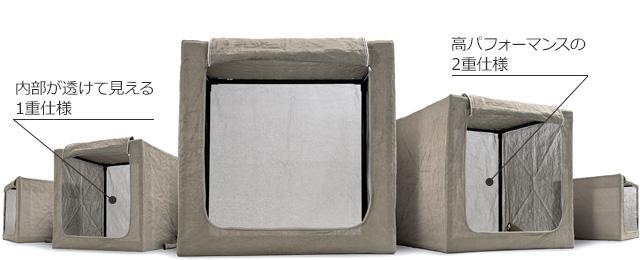 電磁波シールド材イキソルボックス