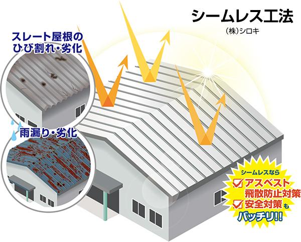工場屋根シームレス補修